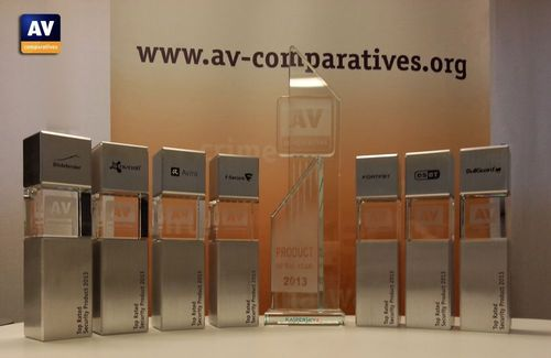 Which Anti-Virus Product Protects You Best? (PRNewsFoto/AV Comparatives GmbH)