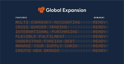 Brightpearl Multi-currency Features