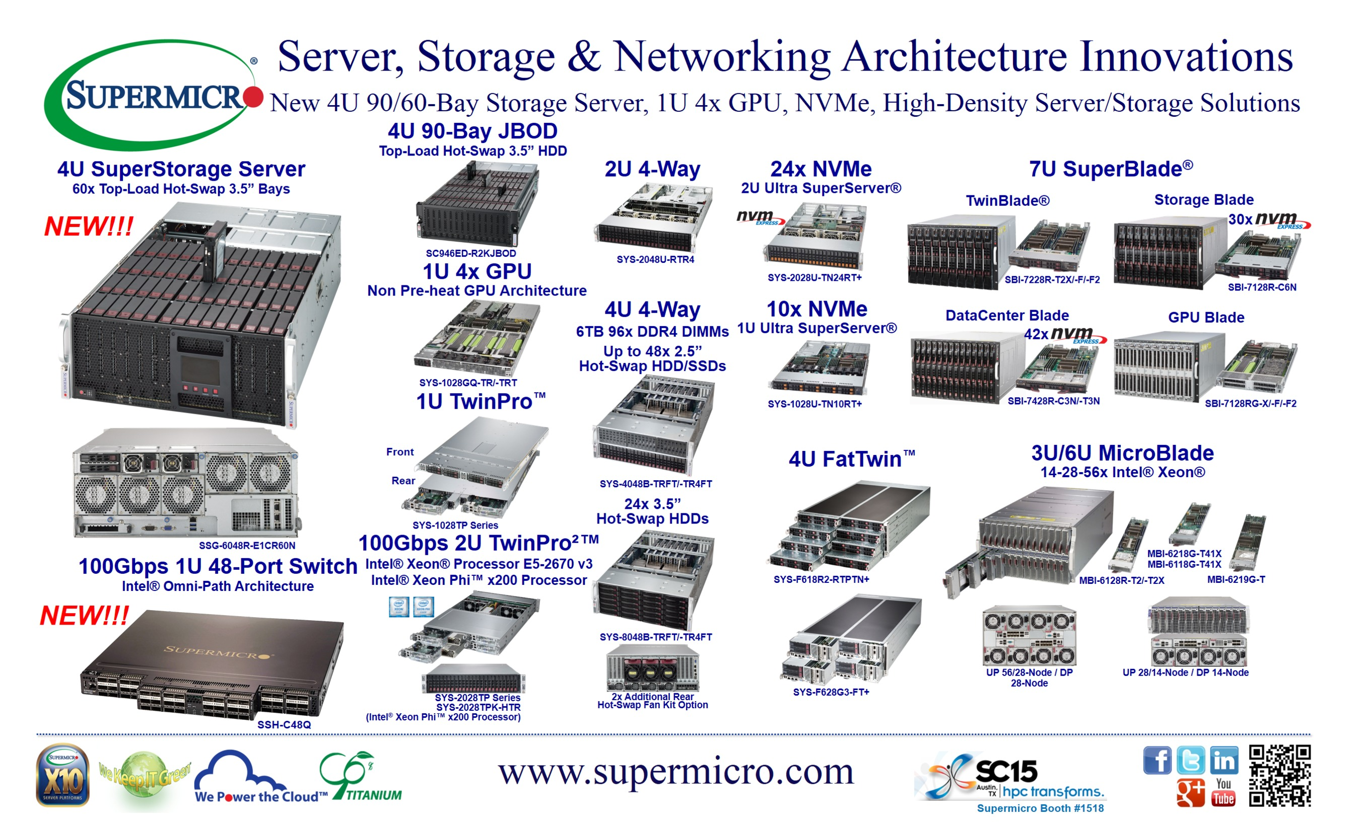 Supermicro' Debuts New 4U 90/60-Bay Storage Server alongside 1U 4x GPU, NVMe, High-Density Server and Storage Solutions at SC15
