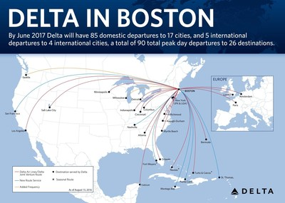 Delta Adds Service from Boston International Airport
