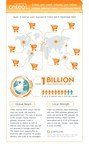 Criteo ads reach virtually one billion unique internet users