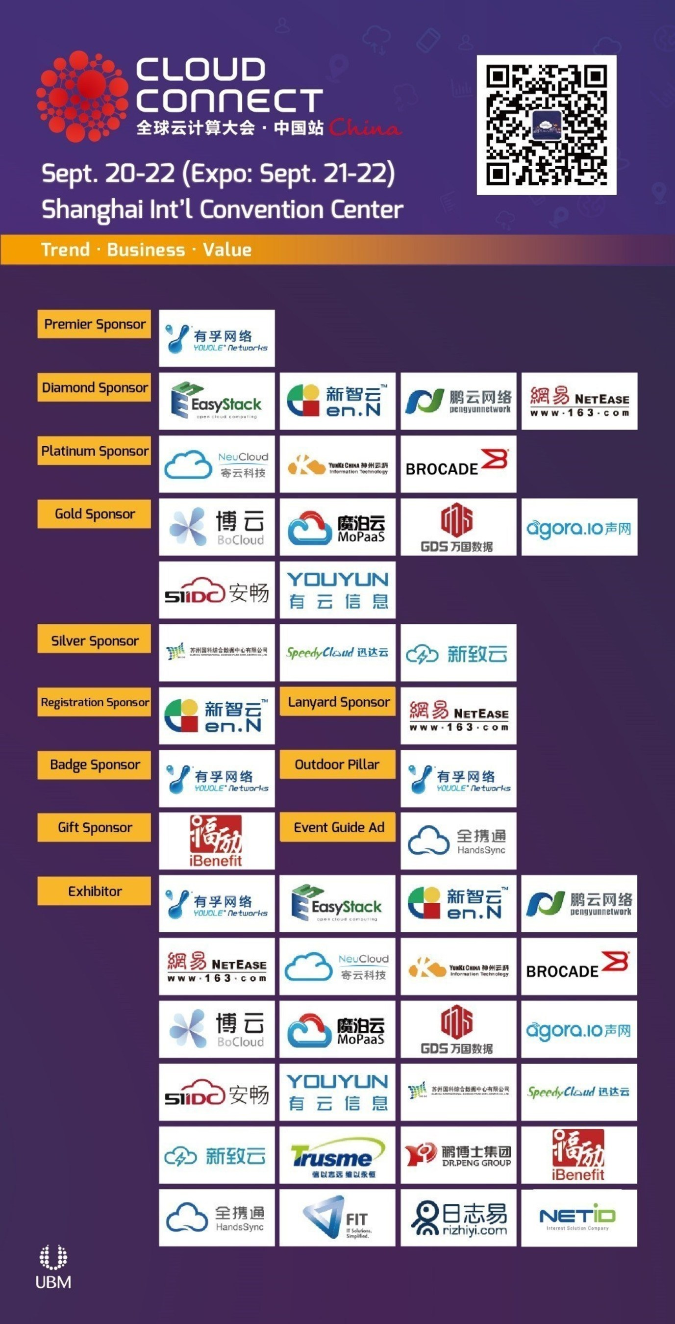 List of the first-batch of sponsors