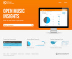 Grooveshark Launches Beluga; New Tool Will Provide The Next-Tier Of Music Insights