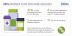 2015: Banner year for rare diseases