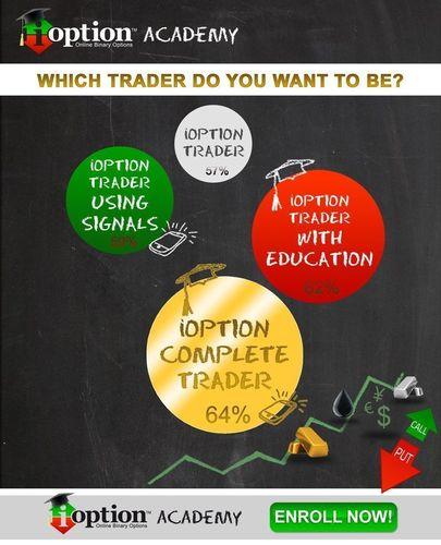 Em fx options trader