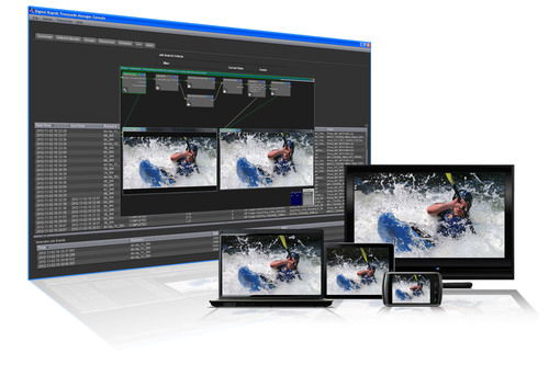 The Digital Rapids Transcode Manager 2.0 video transformation software, powered by the Kayak workflow ...