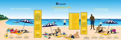 Expedia.com 2016 Flip Flop Report: Austria wrests away global beach nudity title from Germany