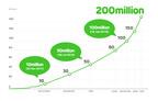 ¡Más de 200 millones de usuarios en LINE en todo el mundo!