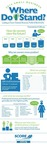 New Infographic: Statistics on Small Business Owners' Outlook for Future, Revenues, Profits & Benchmarks