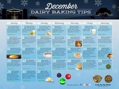 The California Milk Advisory Board Celebrates the Holidays by Sharing Timeless Baking Tips and Tricks. (PRNewsFoto/California Milk Advisory Board) (PRNewsFoto/CALIFORNIA MILK ADVISORY BOARD)