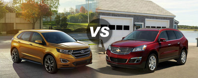 Matt Ford recently compared the 2015 Ford Edge to the similarly-equipped 2015 Chevy Traverse. (PRNewsFoto/Matt Ford)