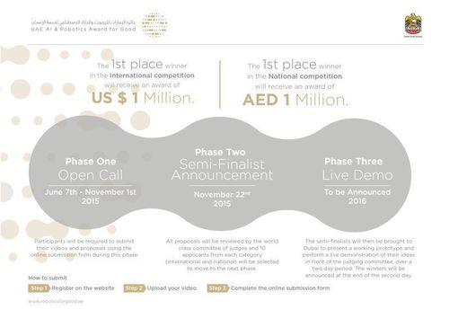 UAE AI & Robotics Award for Good (PRNewsFoto/UAE AI & Robotics Award for Good)