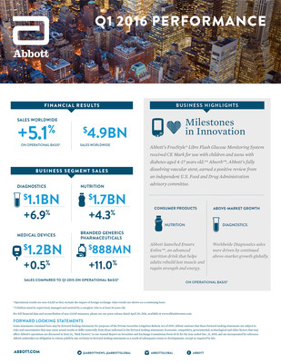 Abbott 2016 Q1 Performance at-a glance