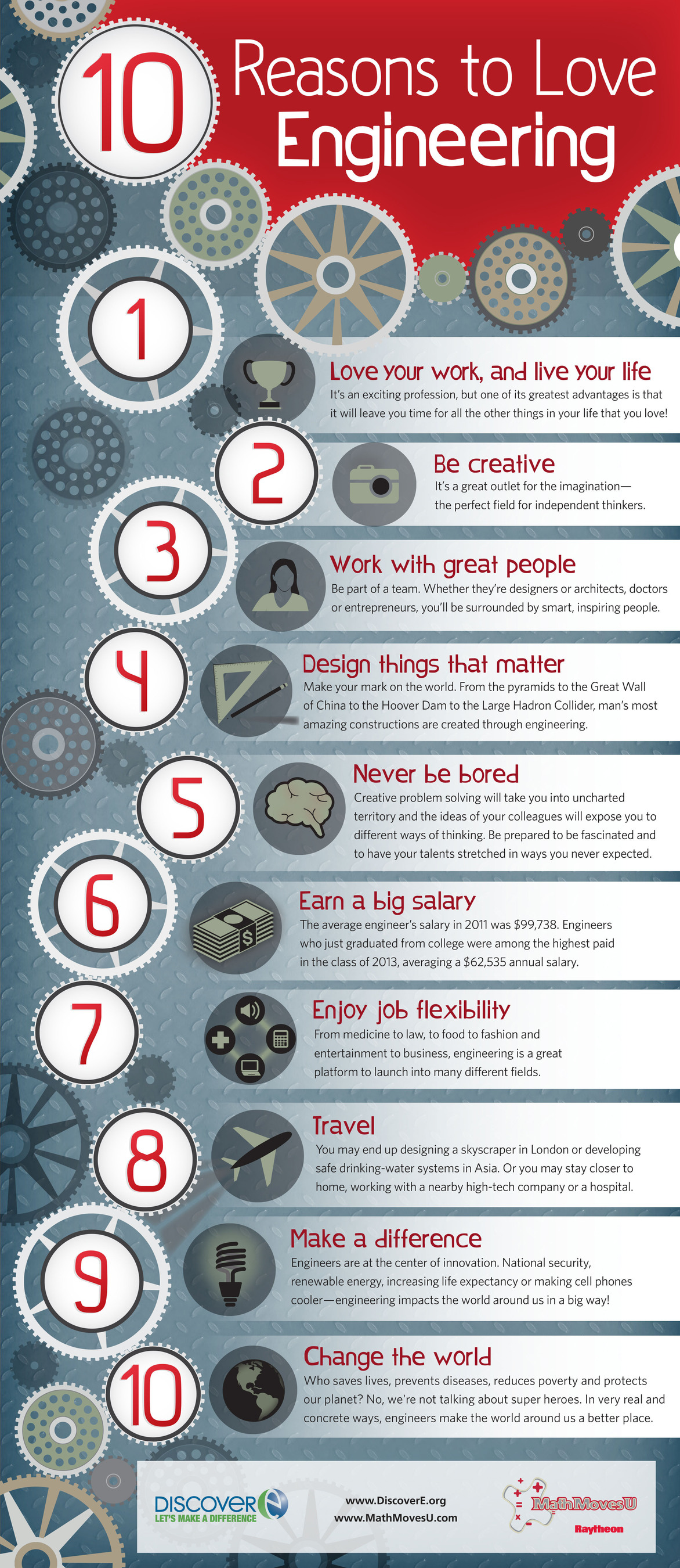 Engineering is a fast growing profession in the U.S. Job flexibility, great salaries, creativity are just a few  ...