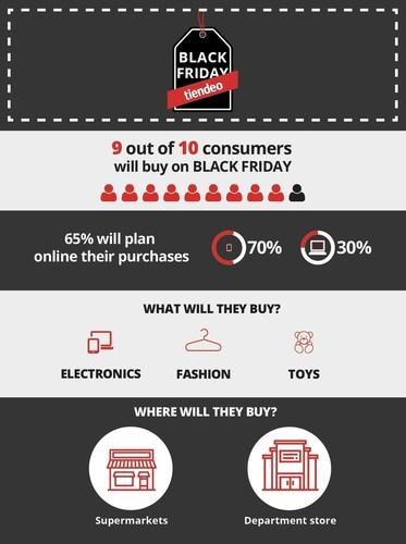 Black Friday Infographic (PRNewsFoto/Tiendeo)