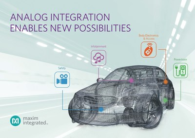 Maxim Integrated collaborates with NVIDIA on infotainment and piloted driving solutions.