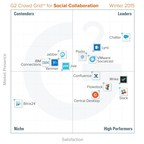 G2 Crowd announces Winter 2015 rankings of the best social collaboration tools, based on user reviews