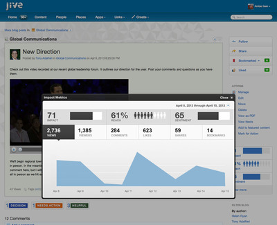 Impact Metrics helps people measure the reach, reaction and influence of their work. For example, an executive who issues a weekly employee blog post can now actively monitor how many employees view, comment, like, share and bookmark the post - which in turn helps them fine-tune future posts for added traction, alignment and business outcomes.