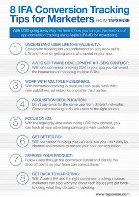TapSense: Eight IFA Conversion Tracking Tips for Marketers.  (PRNewsFoto/TapSense)