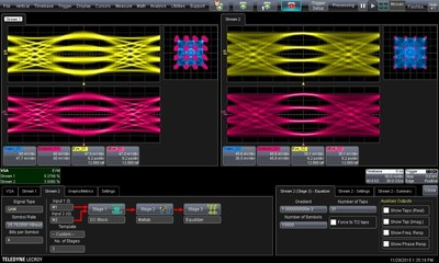 VectorLinQ Vector Signal Analysis option from Teledyne LeCroy provides an extensive toolset for insight into advanced signals, with maximum measurement flexibility and sophisticated visualization.