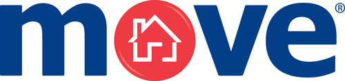 RE/MAX of Indiana Integrates Top Producer 8i Into LeadStreet System