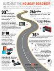 Gear up for the Holiday Road Trip with RadioShack's Travel Essentials