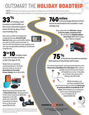 RadioShack has the right technology to make sure you keep moving and stay connected as you travel over the next few months, as well as the vital accessories to keep gadgets charged and secure.