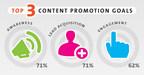 PR Newswire Top 3 Content Promotion Goals