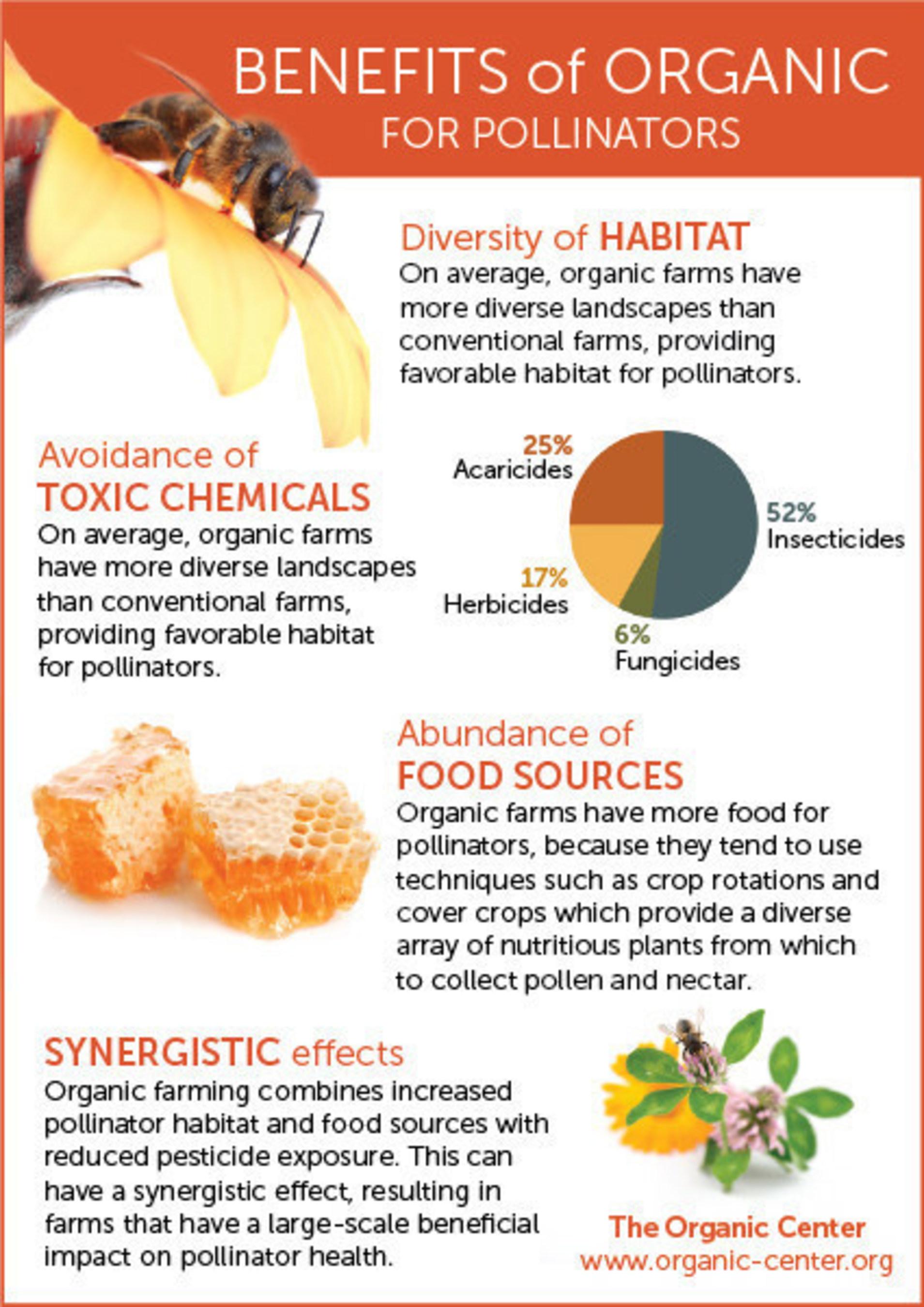 Organic practices benefit pollinator health