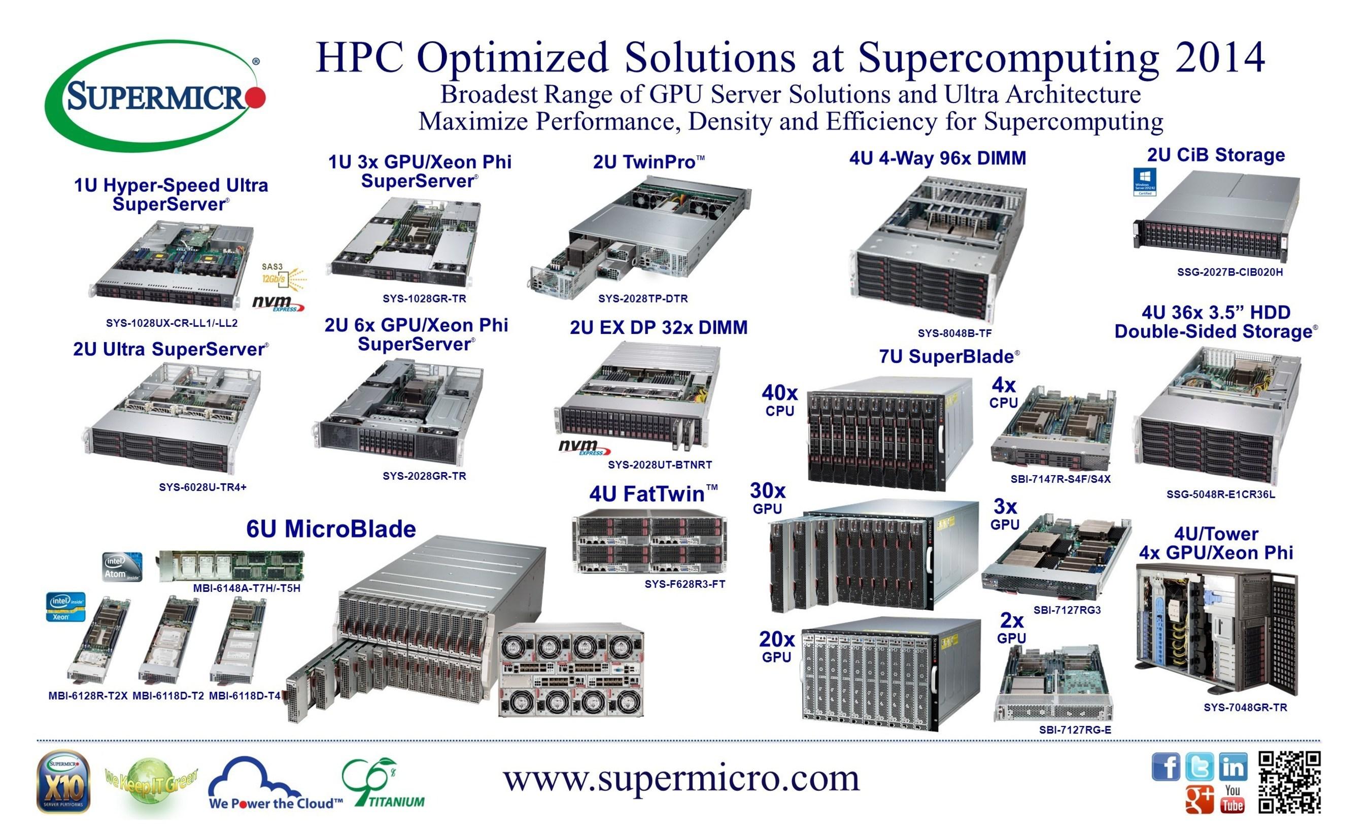 Supermicro® демонстрирует широчайший в отрасли ассортимент НРС-оптимизированных платформ и новых