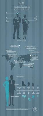 Guide to Becoming Affluent.  (PRNewsFoto/McCann Erickson)