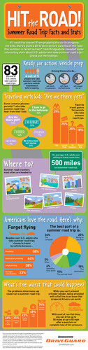 Bridgestone infographic depicts summer road trip survey findings. (PRNewsFoto/Bridgestone Americas, Inc.)