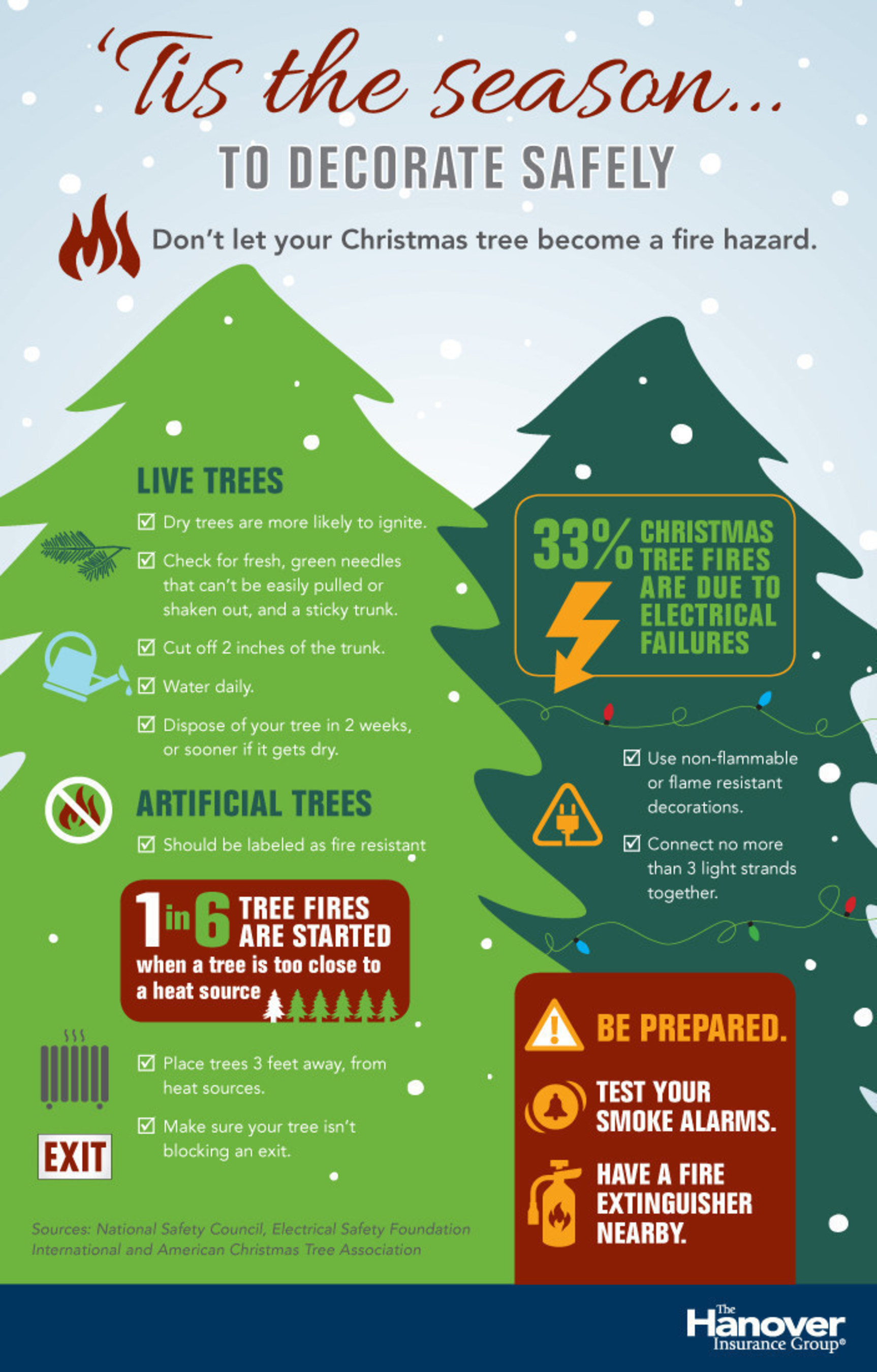 Don't let your Christmas tree become a fire hazard. Tips to decorate safely from The Hanover Insurance ...