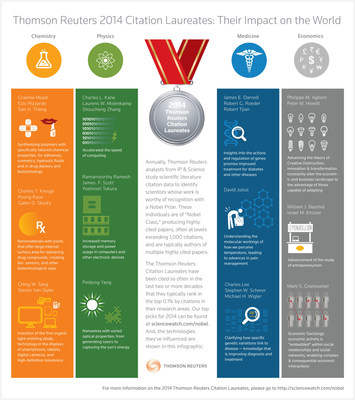 Thomson Reuters predictions for 2014 Nobel Prizes in Chemistry, Economics, Medicine and Physics - and the impact they're making on the world.  https://sciencewatch.com/nobel (PRNewsFoto/Thomson Reuters) (PRNewsFoto/Thomson Reuters)