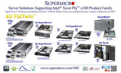 Supermicro(R) Announces Support for New Intel(R) Xeon Phi(TM) x100 Product Family.  (PRNewsFoto/Super Micro Computer, Inc.)