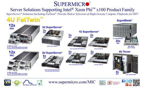 Supermicro® kündigt Unterstützung für die neue Produktfamilie der Intel® Xeon Phi™ x100 an