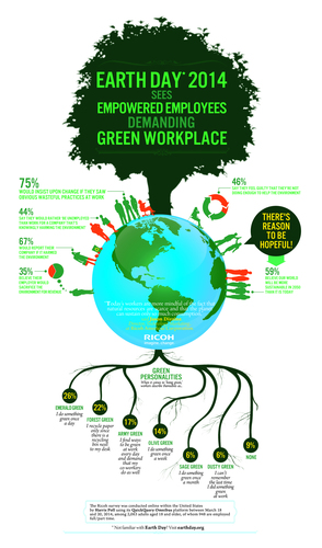 Earth Day 2014 sees empowered employees demanding green workplace (PRNewsFoto/Ricoh Americas Corporation) ...