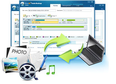EaseUS Todo Backup 6.5 with Support of Android Backup & Recovery.  (PRNewsFoto/EaseUS Software)