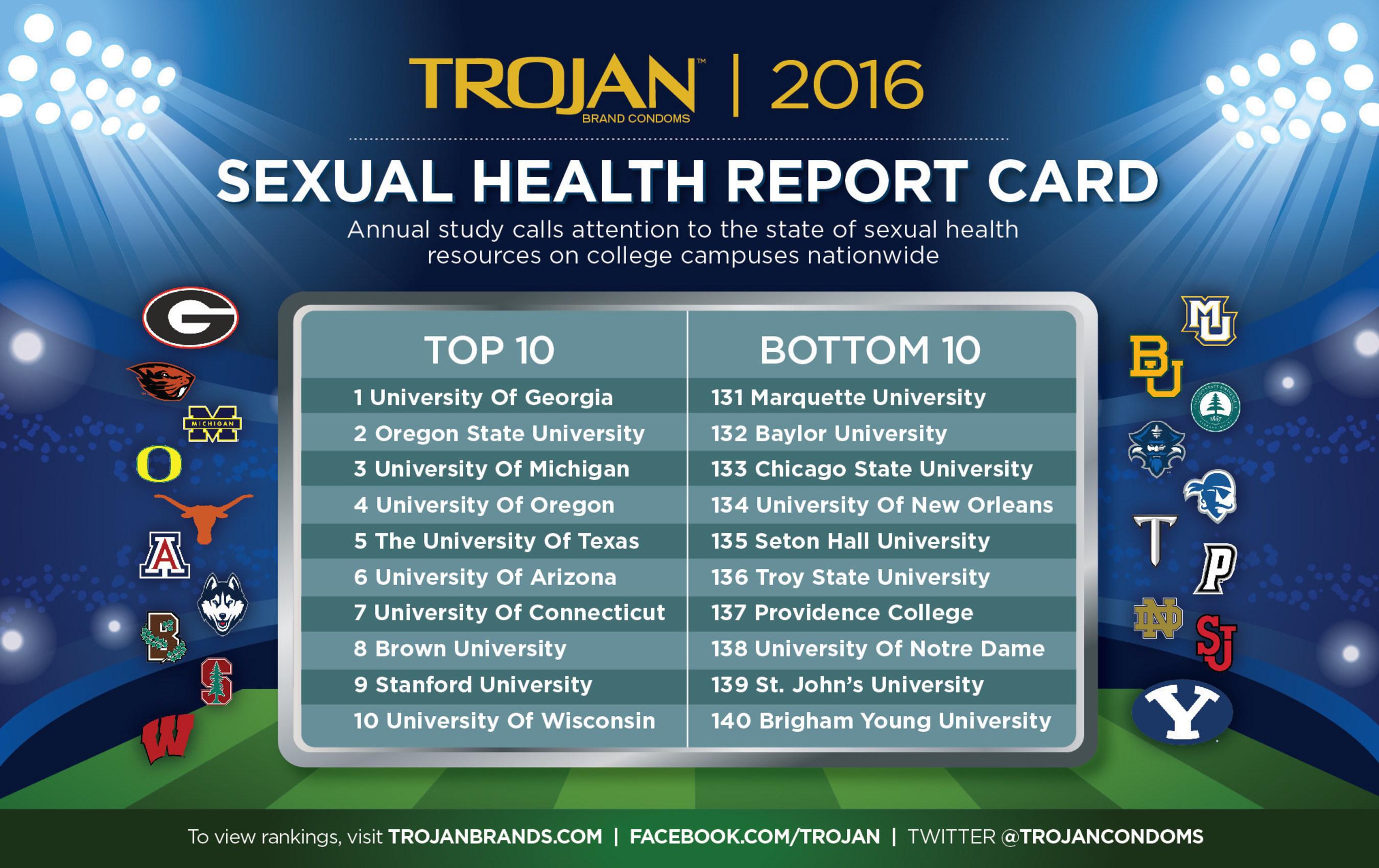 Trojan Sexual Health Report Card Top and Bottom 10 Schools