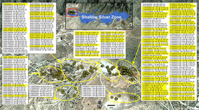 """Silver Bull Expands Its Underground Drill Program Into The """"High Grade Zinc Zone"""" Grading Up To 27.78% Zn Over 11 Meters On The Sierra Mojada Project, Coahuila, Mexico"""