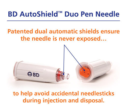 BD AutoShield(TM) Duo pen needle patented dual automatic shields ensure the needle is never exposed to help avoid accidental needlesticks during injection and disposal. (PRNewsFoto/Becton, Dickinson and Company)