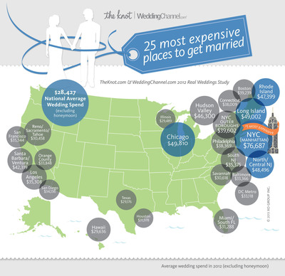 Top 25 Most Expensive Places to Get Married.  (PRNewsFoto/TheKnot.com)