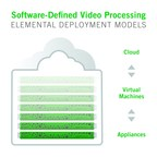 Elemental software-defined video solutions power experiences for more than 600 leading media franchises worldwide.