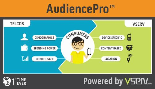 Vserv.mobi Launches Revolutionary AudiencePro Platform; Signs up Airtel as First Telco Partner