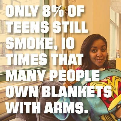 Only 8% of teens still smoke, 10 times that many people own blankets with arms.