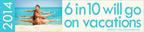 2014 Vacation Spending Survey from FatWallet.com.  (PRNewsFoto/FatWallet)