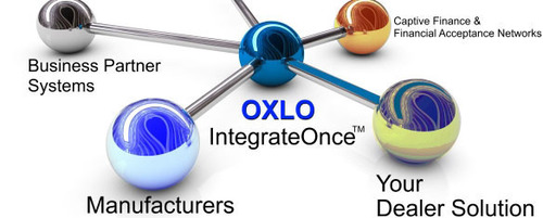 Canada Auto Manufacturer Selects Oxlo for Auto Dealer Software Application Integration. (PRNewsFoto/Oxlo Systems Inc.) (PRNewsFoto/OXLO SYSTEMS INC.)