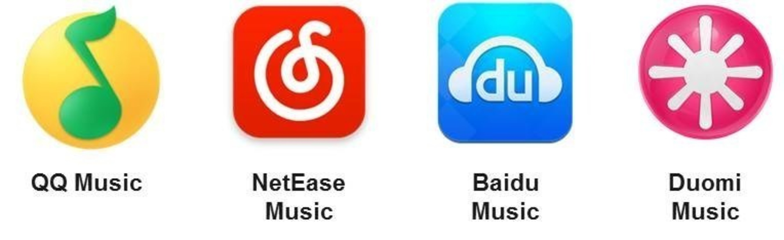 Chinese Music Apps Evaluation: NetEase Music Service Most Socialized