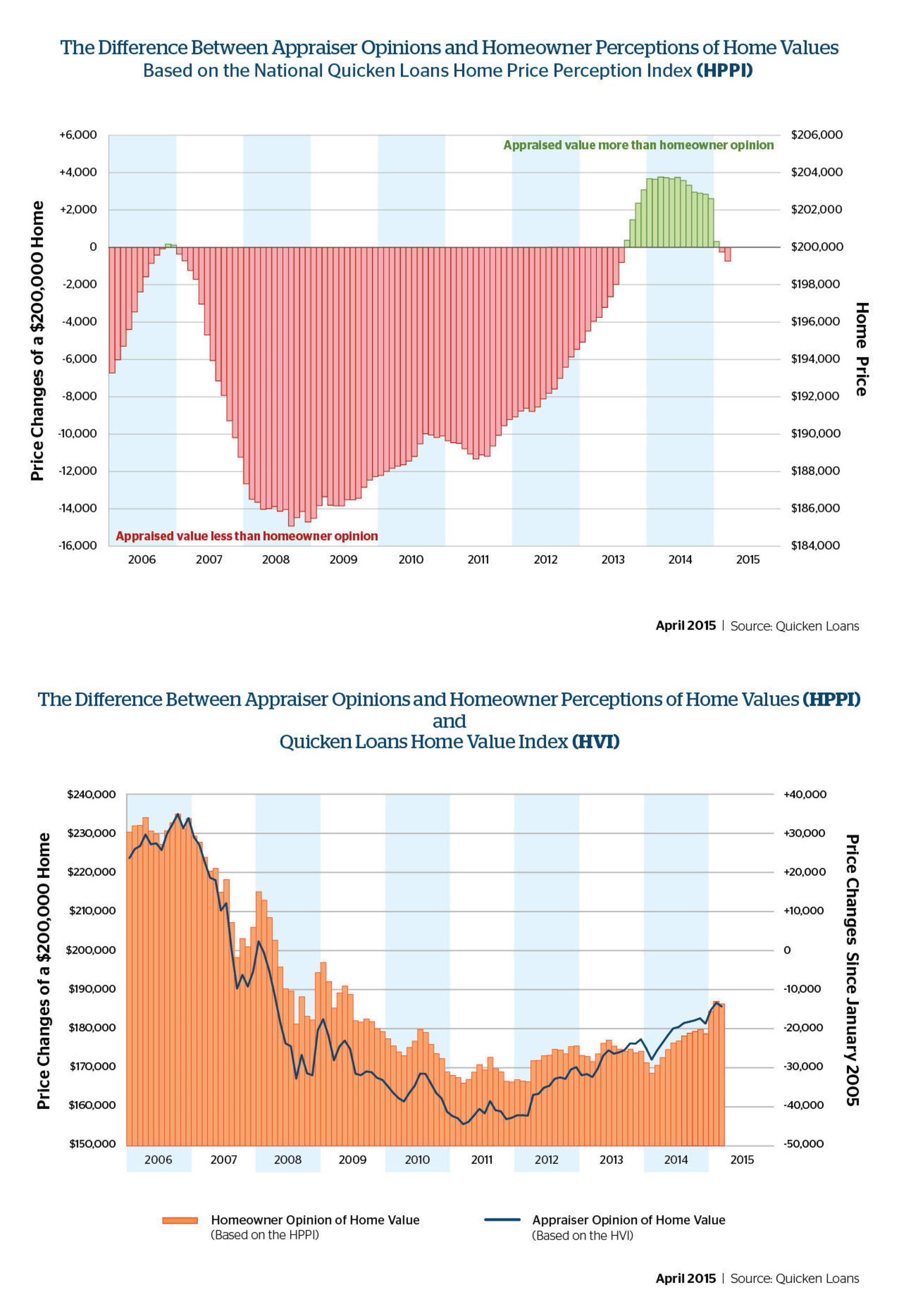 an overview of the price fall of german state loans 1 sovereign defaults and debt restructurings: historical overview  a fall in the price level,  7 sovereign defaults and debt restructurings.