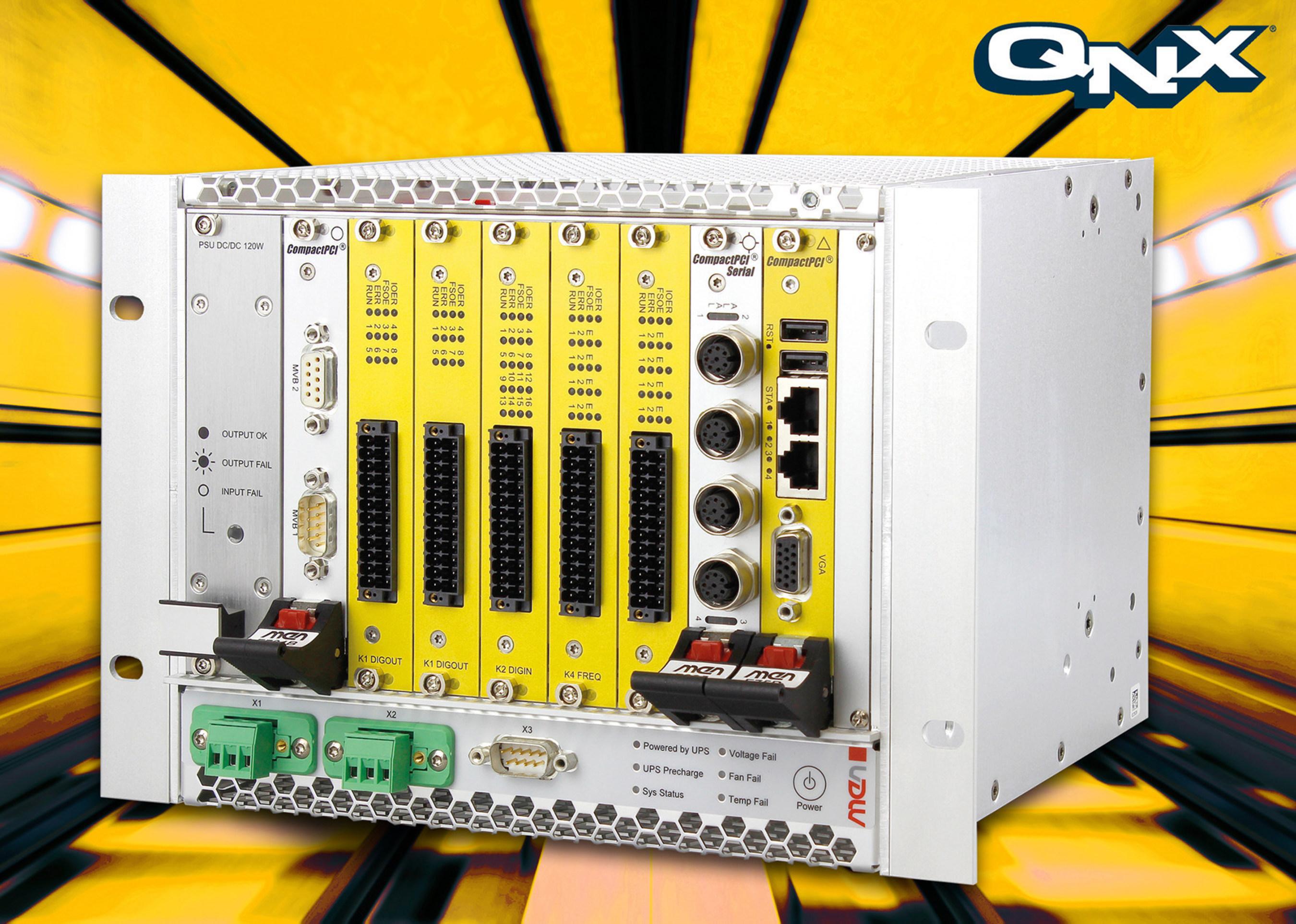 QNX and MEN Micro: Safe Communication for Train Control System